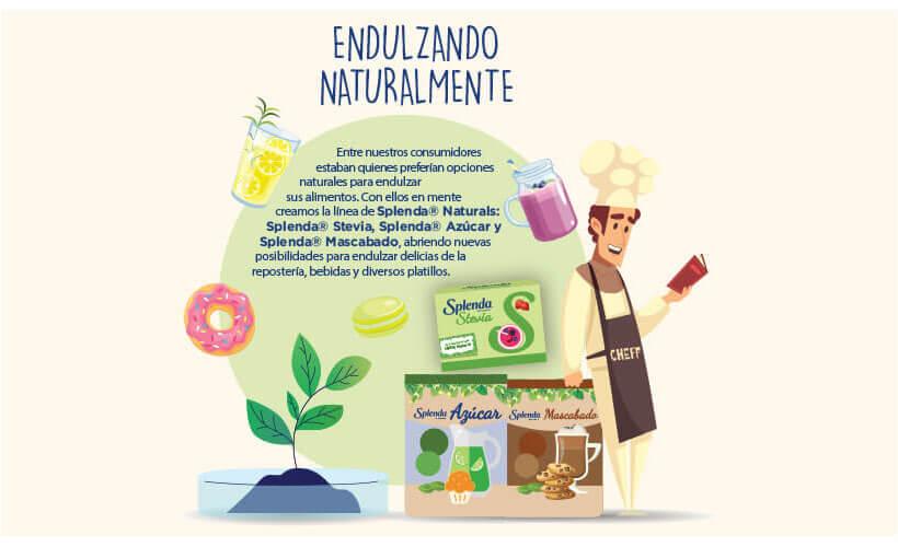 Principales productos Splenda